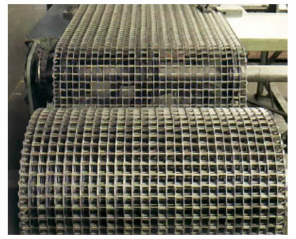 The manufacturing process of flat wire conveyor belts